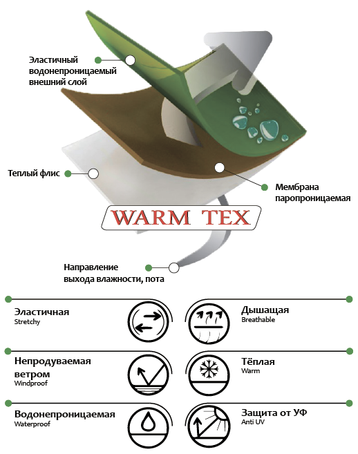 warmtex